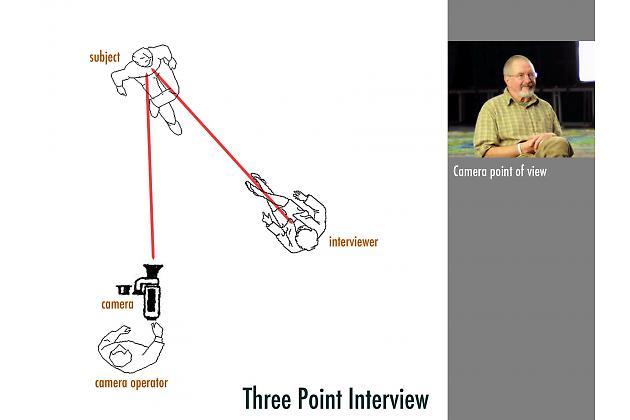 3point_interview_01b.jpg